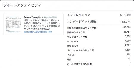 スクリーンショット 2015-08-31 17.15.42