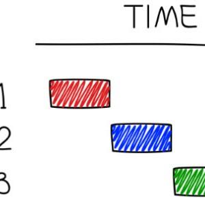 Task-Management